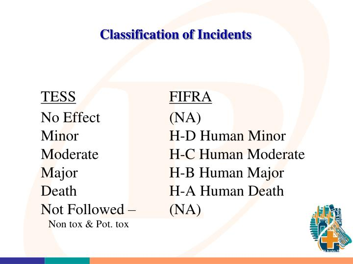 Classification of Incidents