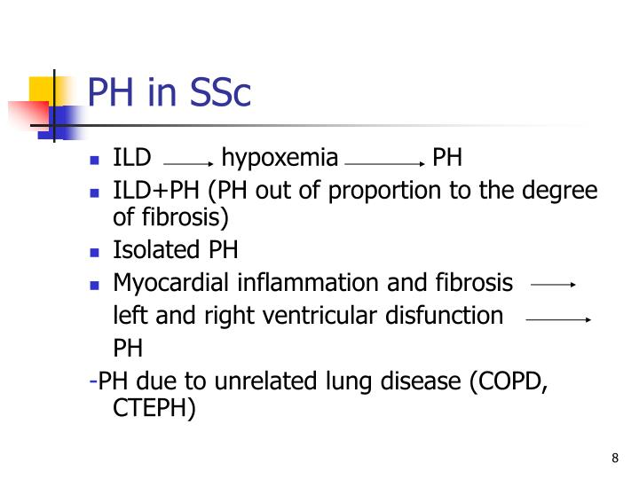PH in SSc