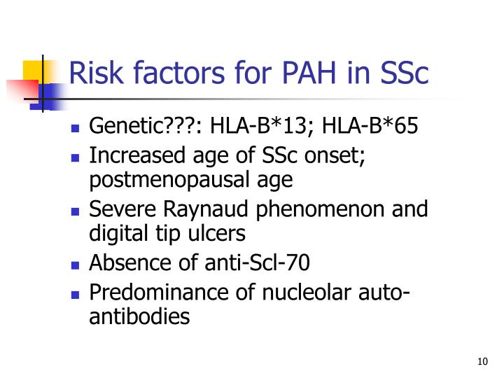Risk factors for PAH in SSc