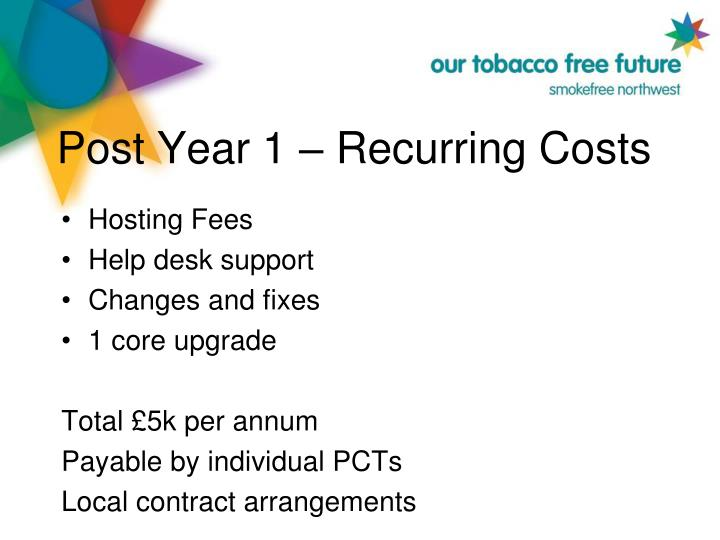 Post Year 1 – Recurring Costs
