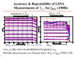 accuracy repeatability of lsna measurements of y m3 for f res 190hz