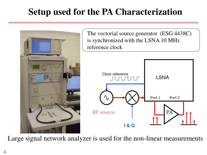 Setup used for the PA Characterization