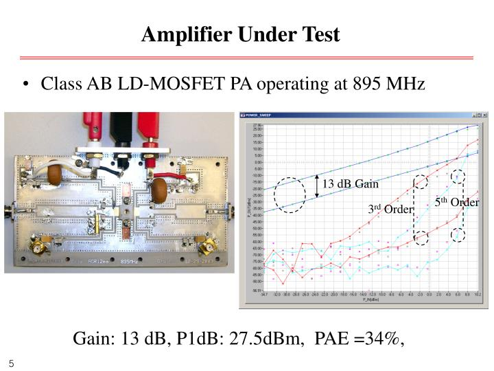 Amplifier Under Test