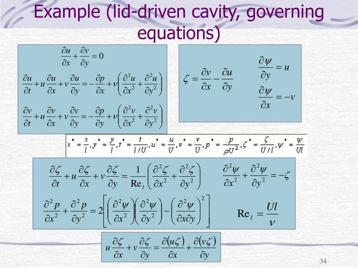 Example (lid-driven cavity, governing equations)