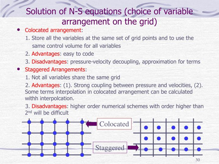 Solution of N-S equations (choice of variable arrangement on the grid)