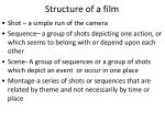 structure of a film