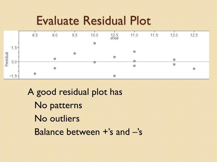 Evaluate Residual Plot