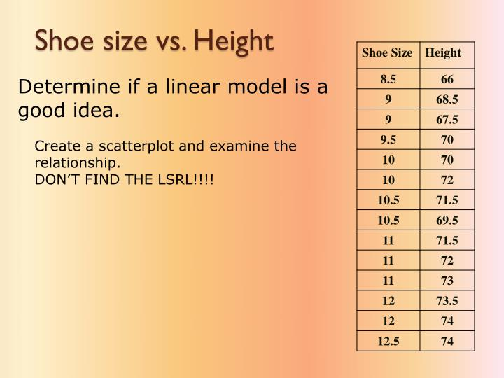 Shoe size vs. Height