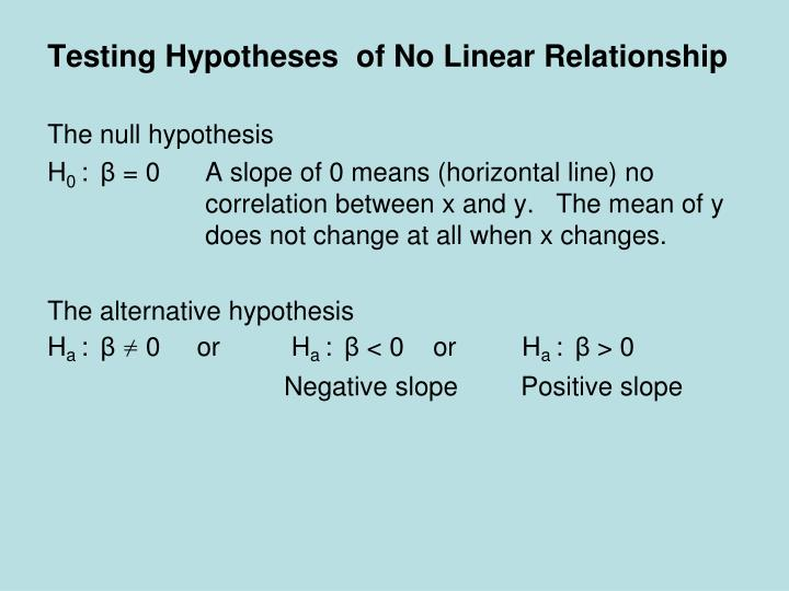 Testing Hypotheses  of No Linear Relationship