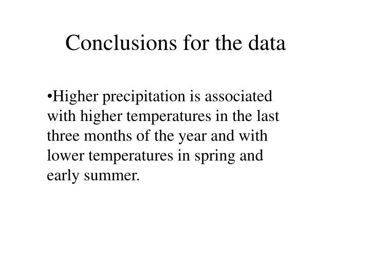Conclusions for the data