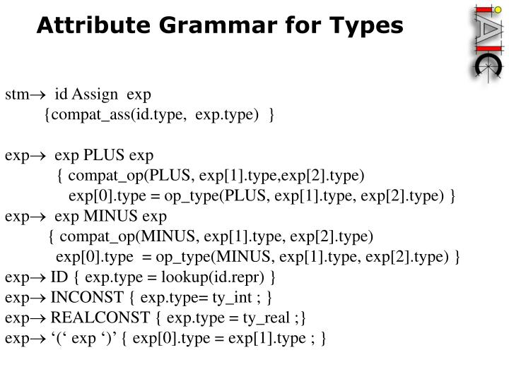 Attribute Grammar for Types