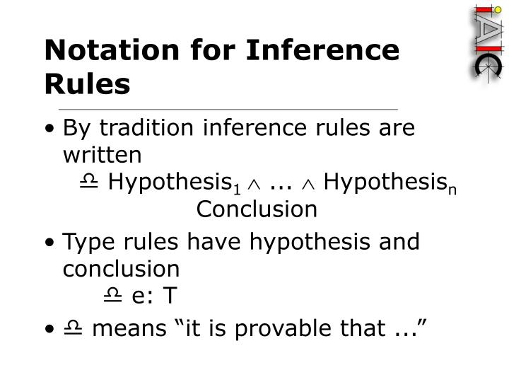 Notation for Inference Rules