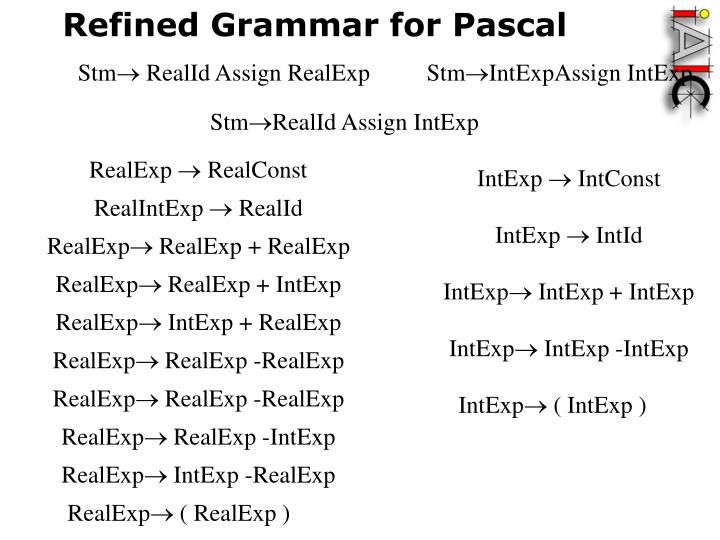 Refined Grammar for Pascal