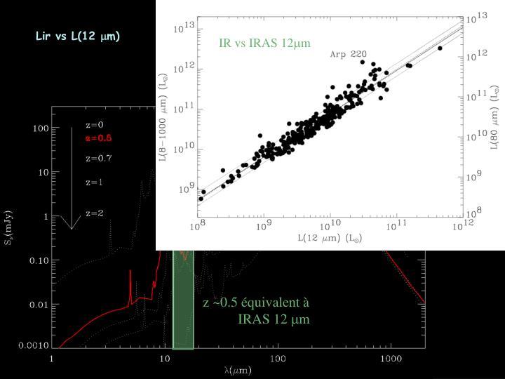 IR vs IRAS 12