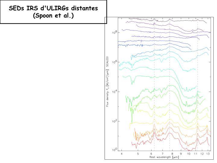 SEDs IRS d'ULIRGs distantes (Spoon et al.)