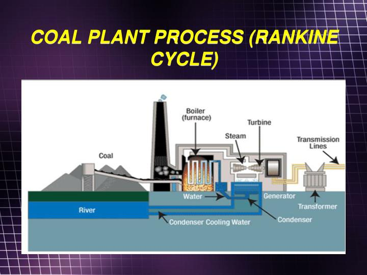 COAL PLANT PROCESS (RANKINE CYCLE)