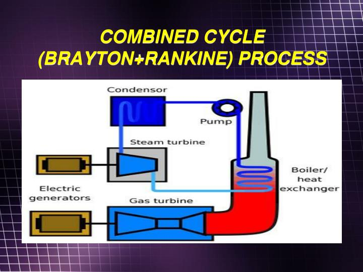 COMBINED CYCLE (BRAYTON+RANKINE) PROCESS