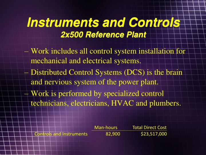 Instruments and Controls