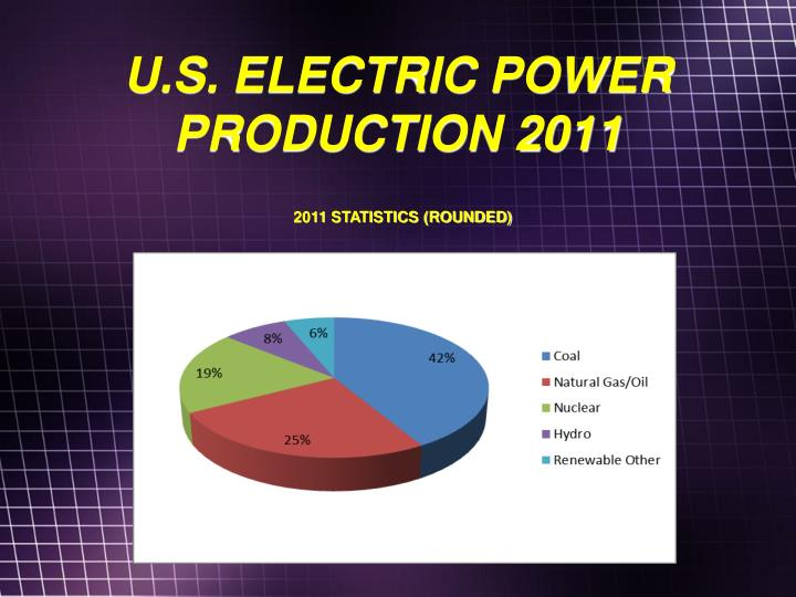 U s electric power production 2011