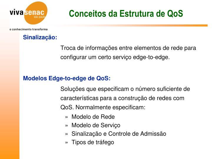 Conceitos da Estrutura de QoS