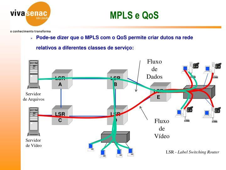 MPLS e QoS