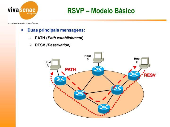 RSVP – Modelo Básico