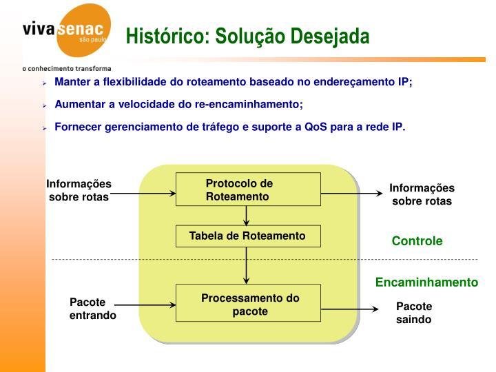 Histórico: Solução Desejada