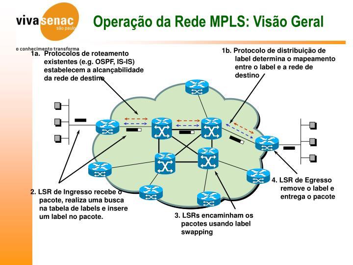 Operação da Rede MPLS: Visão Geral