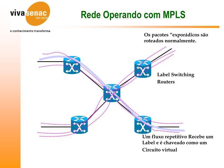 Rede Operando com MPLS