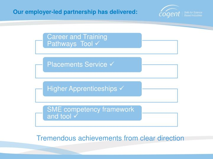 Our employer-led partnership has delivered:
