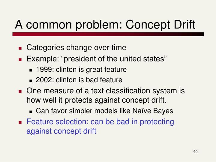 A common problem: Concept Drift