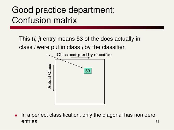 Good practice department: