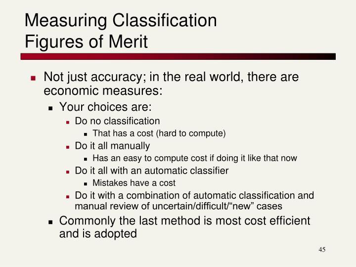 Measuring Classification