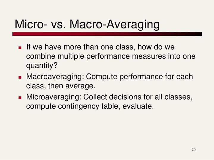 Micro- vs. Macro-Averaging