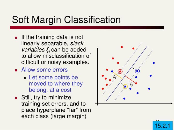 Soft Margin Classification