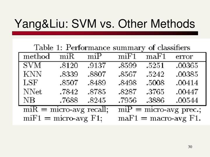 Yang&Liu: SVM vs. Other Methods