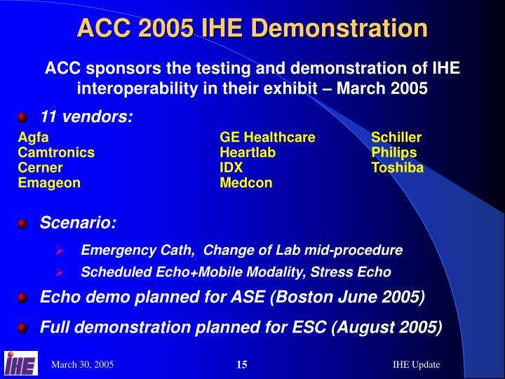 ACC 2005 IHE Demonstration