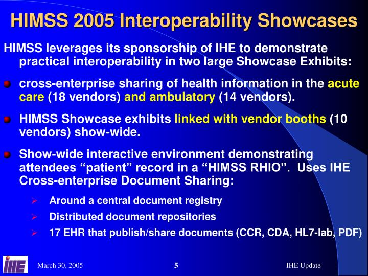 HIMSS 2005 Interoperability Showcases