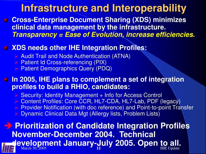 Infrastructure and Interoperability