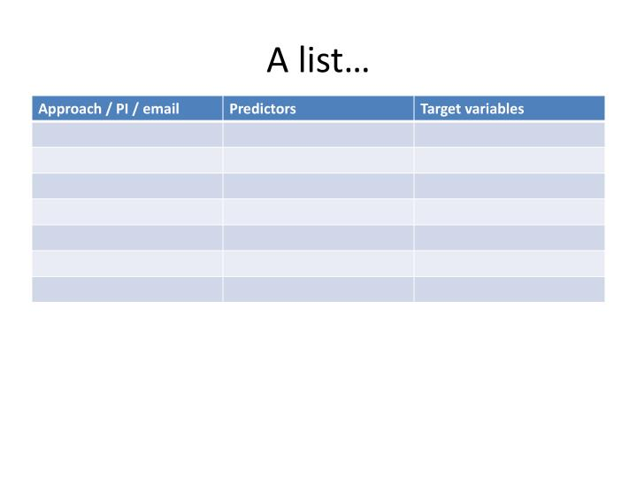 A list…