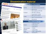 dissemination material