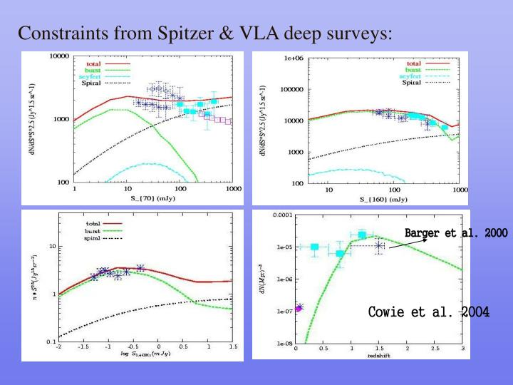 Constraints from Spitzer & VLA deep surveys: