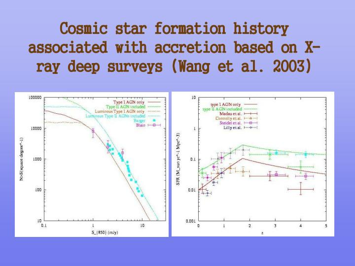 Cosmic star formation history associated with accretion based on X-ray deep surveys (Wang et al. 2003)