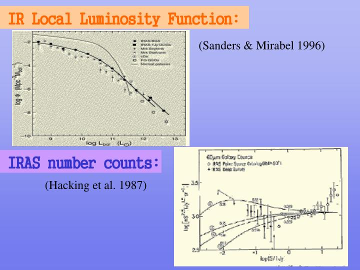 IR Local Luminosity Function: