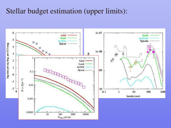 Stellar budget estimation (upper limits):