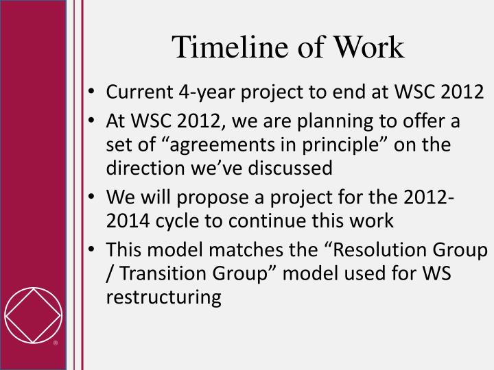 Timeline of Work
