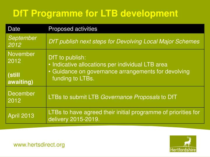 DfT Programme for LTB development