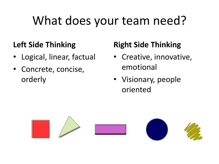 What does your team need?