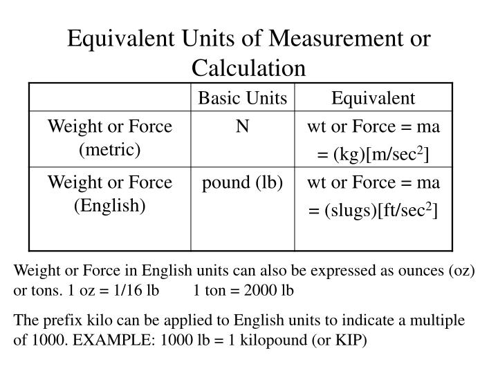 Equivalent Units of Measurement or Calculation