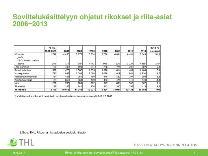 Sovittelukäsittelyyn ohjatut rikokset ja riita-asiat 2006−2013